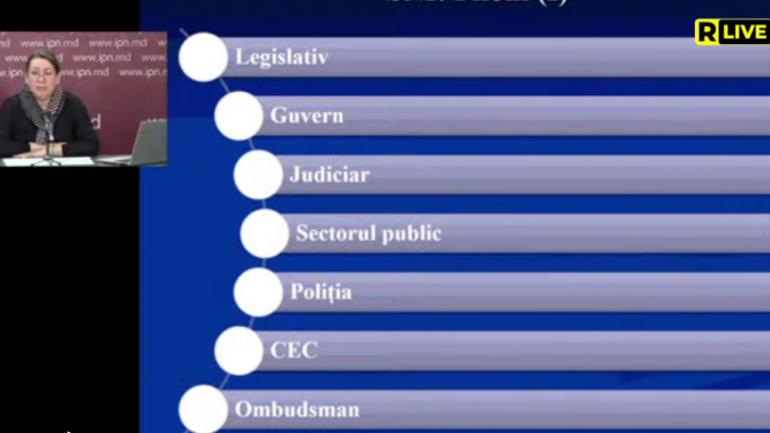 Transparency International Moldova susține conferința de presă: Curtea de Conturi, evaluare instituțională alternativă