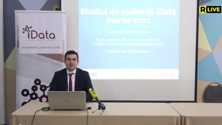 Compania Date Inteligente SRL (iData) prezintă Studiul de audiență iData – ediția lunii martie 2021