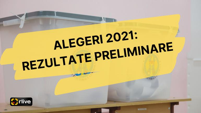 Alegeri parlamentare anticipate 2021: Rezultate preliminare